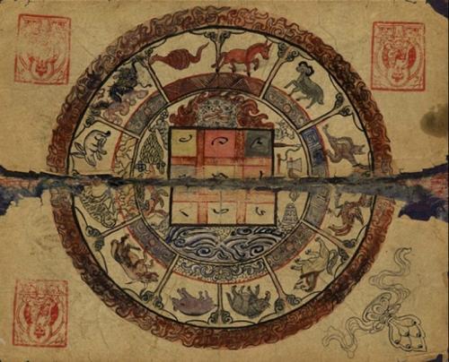 astrologie tibétaine 3bis